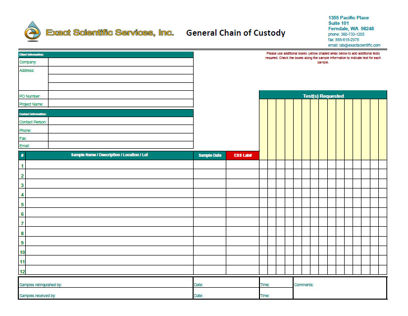 Shelf life study excel template